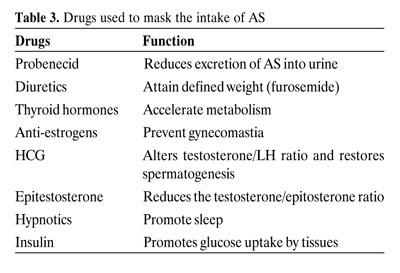 Hormones gr